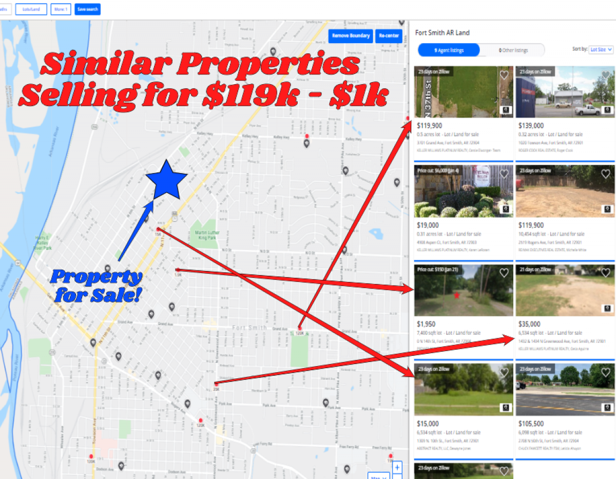 1619 N 8TH ST, Fort Smith, Arkansas 72901, ,Land,For Sale,N 8TH ST,1002